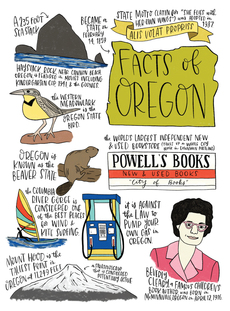 State Facts: Oregon