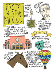 State Facts: New Mexico