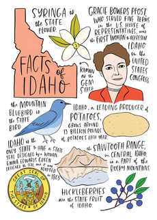 State Facts: Idaho