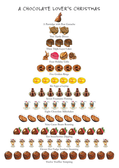 chocolate lovers christmas 12 days