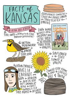 State Facts: Kansas
