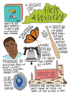State Facts: Kentucky
