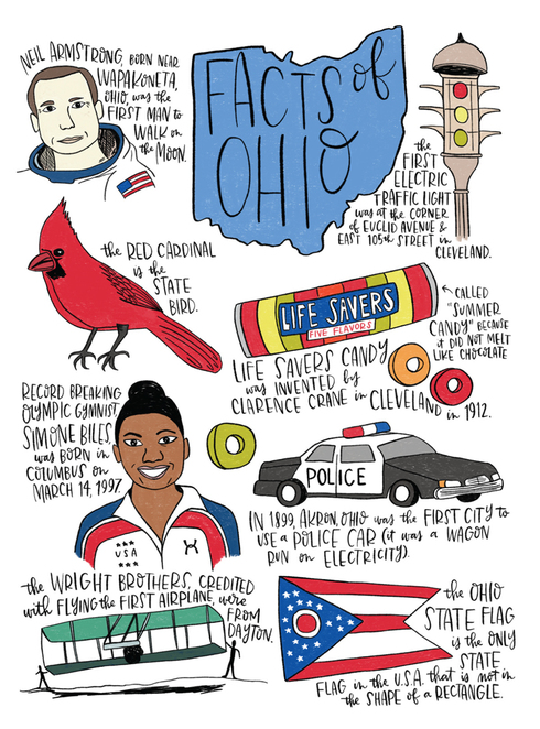 Allport Editions - State Facts: Ohio