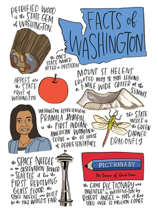 State Facts: Washington