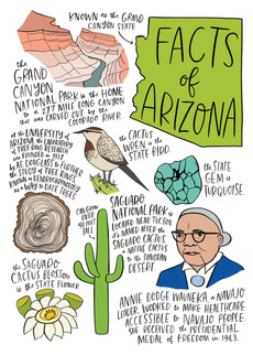 State Facts: Arizona