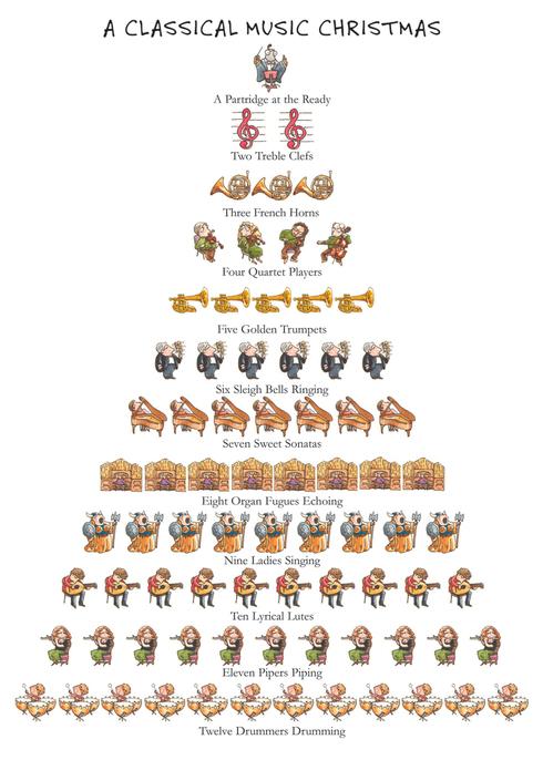 classical music christmas 12 days - Christmas Classical Music