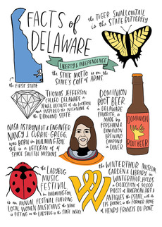 State Facts: Delaware