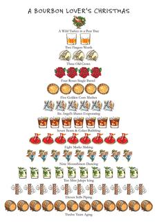 Bourbon Lover's Christmas