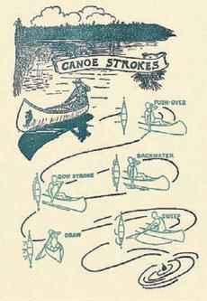 Canoe Strokes