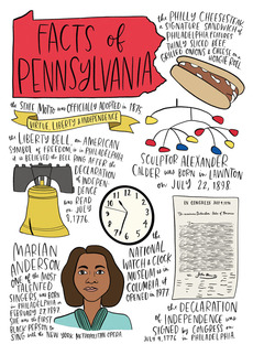 State Facts: Pennsylvania