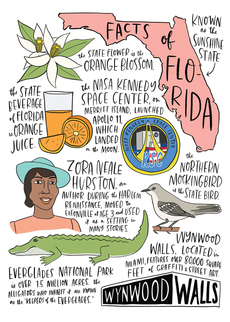 State Facts: Florida