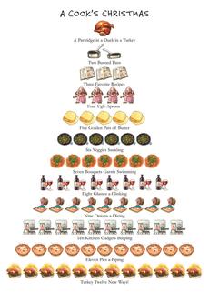 Cooks Christmas 12-Days