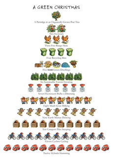 Green Christmas 12-Days